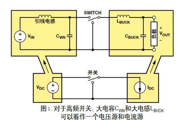 一文解析DC/DC降壓型變換器的接地反彈