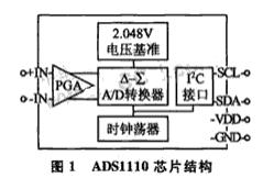 自校准A/D转换器ADS1110芯片的原理、结构...