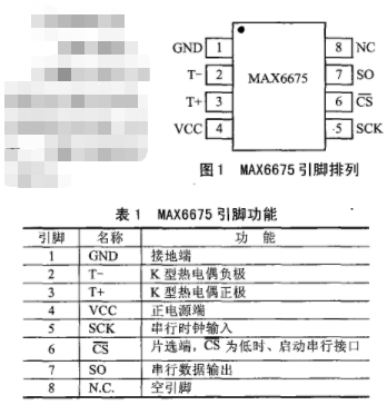 热电偶放大器与数字转换器MAX6675的原理、性能特点和应用分析