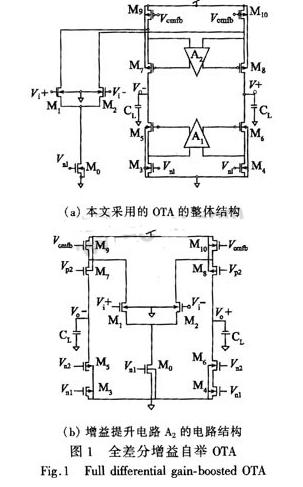 基于TSMC 0.25μm CMOS工艺实现ADC采样保持电路的设计