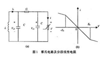 采用模拟电感实现混沌同步电路的设计和进行仿真分析