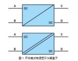 实操模拟!了解不同开关稳压器拓扑的噪声特性