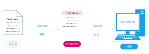 http://www.reviewcode.cn/youxikaifa/165747.html