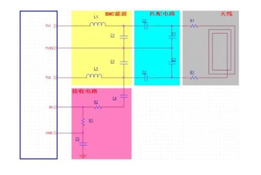 了解关于RFID天线调试、低功耗检卡调试