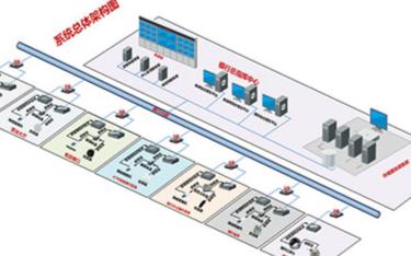 银行音视频监控系统的性能特点和应用部署分析