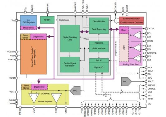 基于旋转变压器的离散旋变软解码的硬件方案