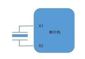 时钟芯片的供电电源包含哪两个部分?