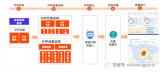 由阿里云研发的智能汛情机器人开始在长江流域部分受...