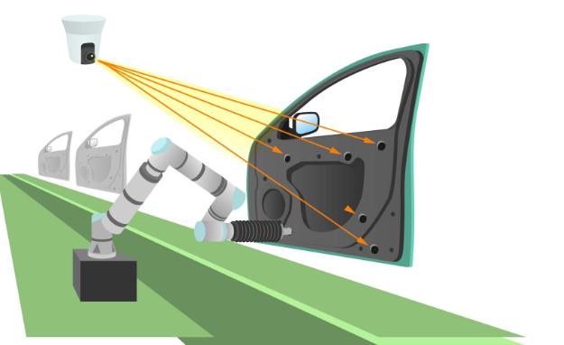 探讨图像软件处理机器人 对于自动化作业的重要性