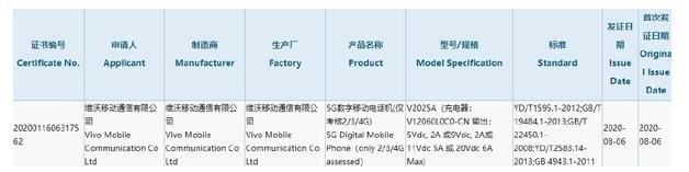 iQOO 5获得3C认证 将配备120W功率充电头