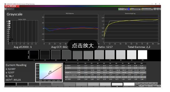 Windows10 sRGB与macOS sRGB 色域测试效果比较