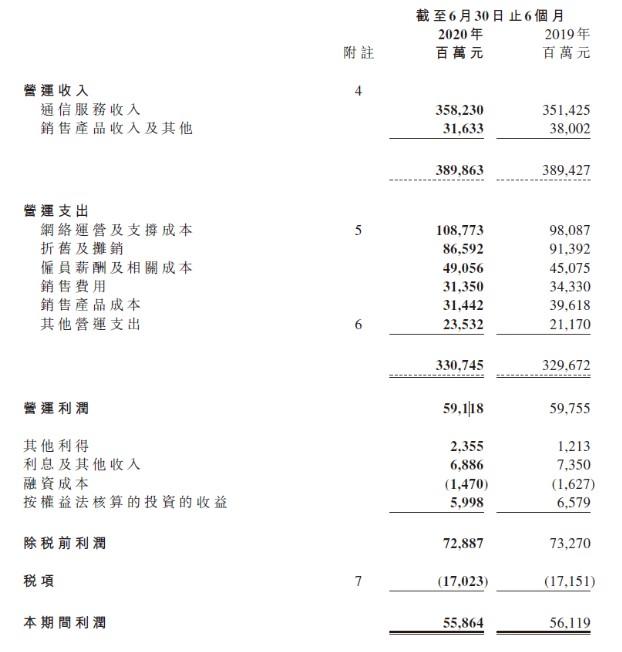 """中国移动全面实施""""5G+""""计划,推进CHBN全向..."""