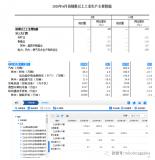 国家统计局发布了2020年6月工业机器人统计数据