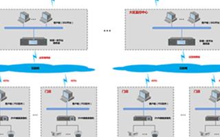 基于基于TCP/IP网络技术的快递综合安防解决方...