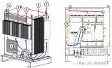 KUKAC4机器人电机风扇故障,使得机器人没有好使能.