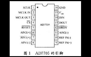 16位电荷平衡式A/D转换器AD7705的性能特...