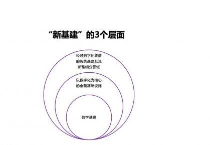 IOT 物联网终端操作系统带动 GDP促进发展