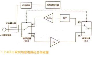基于IEEE802.15.4的双向功率放大器的设...