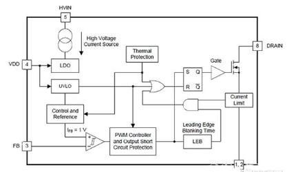 利用TI集成控制器UCC28880实现简化非隔离...