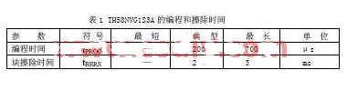 采用可编程逻辑器件ISPLSI1032E对闪存芯片实现控制