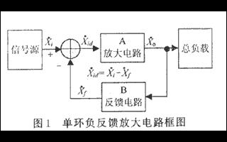 等效电路理想模型在负反馈放大电路中的应用分析