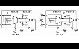 稳零式精密仪表放大器AD8230的原理、特性及在应变测试仪中的应用
