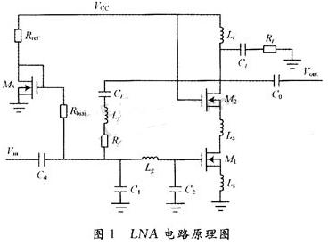 2.4G低噪声放大器电路的设计和仿真分析