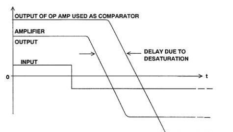 运算放大器不能用作比较器的原因