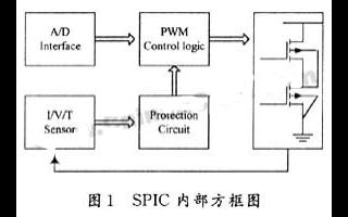 功率MOSFET常见的几种电流感知方法介绍