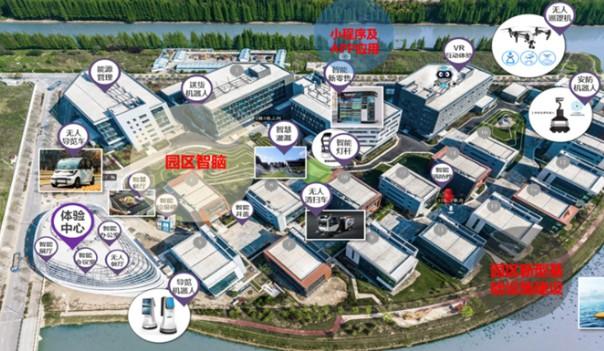 上海联通树立5G+AI智慧园区集成专家品牌