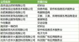 """美国商务部工业安全局再将11家中国公司列入""""实体清单"""""""