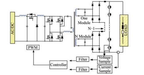 二极管的工作特性和实验分析
