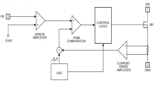 AX5523小功率恒流升压型变频器的数据手册免费下载