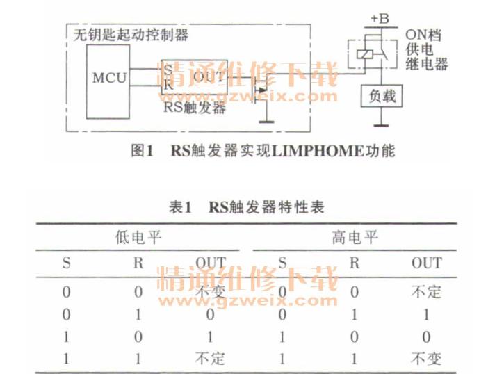 汽车控制器上常用的三种LIMPHOME电路设计