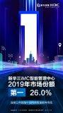 新华三集团iMC智能管理中心连续三年高居市场份额首位