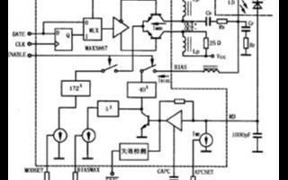 MAX3867激光二极管驱动电路的工作原理、特性...
