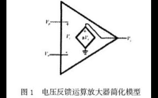 电流反馈和电压反馈运算放大器的基本原理和稳定性分...