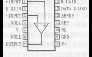 AD522集成数据采集放大器的功能特性和典型应用设计分析