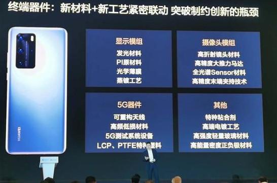 华为推出鸿蒙操作系统,带动了一批中国企业公司的成长