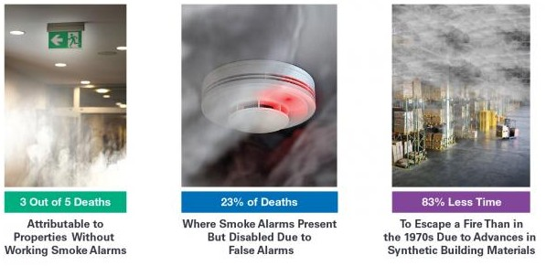 ADPD188BI烟雾探测模块未来发展趋势