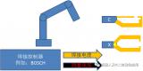 简述KUKA外部轴的几种应用
