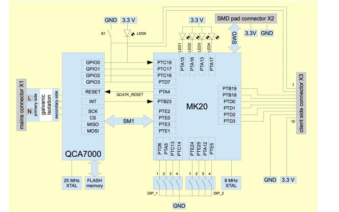 PLC模塊QCA7000的數據手冊免費下載
