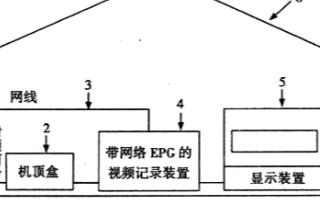 新型EPG的系统架构和设计实现方案