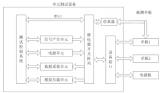 基于LabVIEW的电路测试系统设计分析