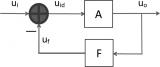 基于Multisim的负反馈放大电路分析