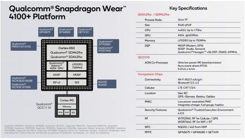 SoC芯片蓝牙连接性已经升级到 5.0 标准