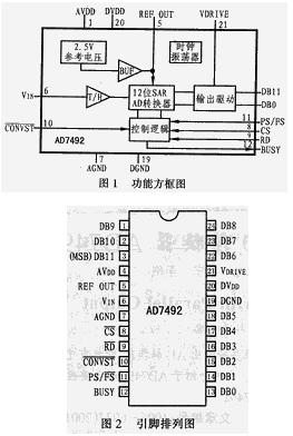 逐次逼近式AD转换器AD7492的性能特点和应用...