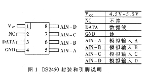 四路A/D转换器DS2450的性能特点和应用电路...