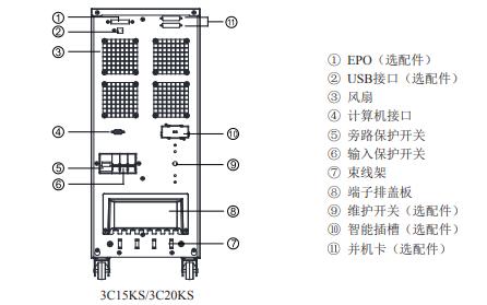 GASTLE系列3C15KS和3C20KS的UPS电源使用手册