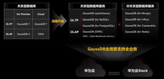 http://www.reviewcode.cn/wulianwang/166953.html